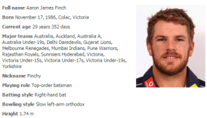 aaron-finch-australia-cricket-players-and-officials