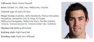 glenn-maxwell-australia-cricket-cricket-players