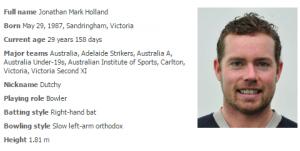 jon-holland-australia-cricket-players-and-officials