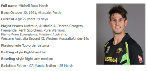 mitchell-marsh-australia-cricket-players-and-officials