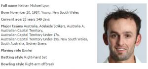 nathan-lyon-australia-cricket-players-and-officials