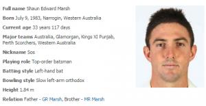 shaun-marsh-australia-cricket-players-and-officials