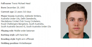 travis-head-australia-cricket-players-and-officials