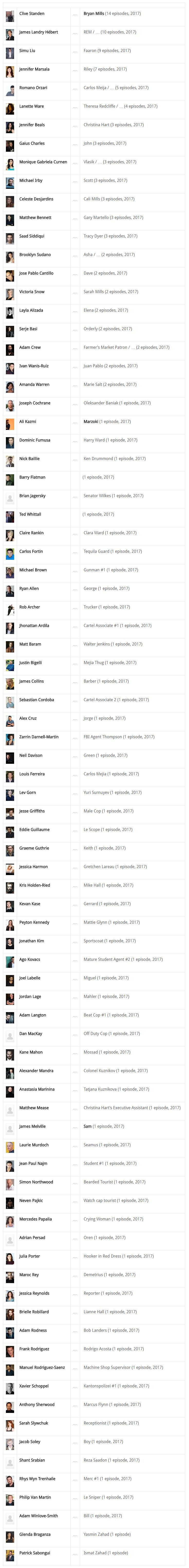 Taken Cast & Crew – Season 01