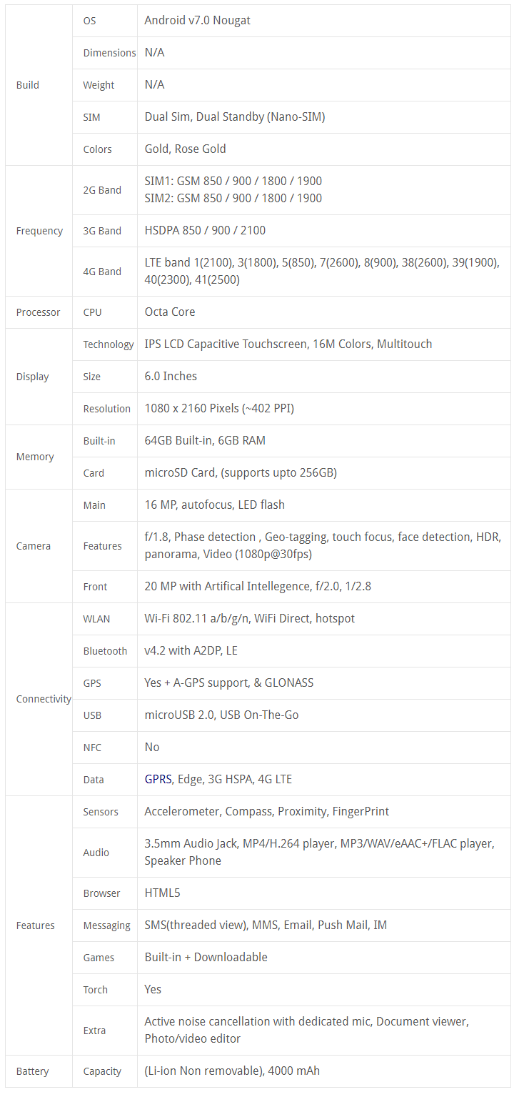 Oppo F5 6GB specs & features