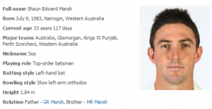 shaun-marsh-australia-cricket-players-and-officials